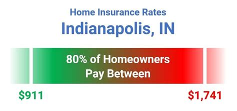 Browse all sections of indiana title 27. Home Insurance Indianapolis IN