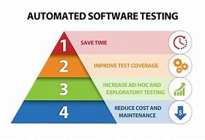 Automated Software Testing Services In 2020