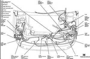 watch more like 1997 ford taurus heater diagram 96 ford taurus engine diagram 99 ford taurus engine diagram
