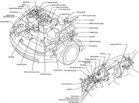 Have Mazda Miata Fuel Getting The Engine