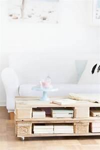 Paletten Tisch Bauen : paletten tisch bauen mehr paletten diy paletten ~ Watch28wear.com Haus und Dekorationen