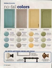 White Kitchen Cabinets Sherwin Williams Color Rachael