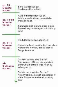 Duales Studium Management : duales studium alle infos hotelmanagement ~ Jslefanu.com Haus und Dekorationen