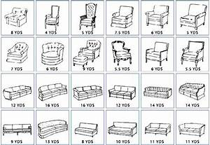 Upholstery Fabric Yardage Chart And Guide Furniture