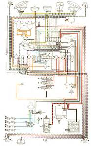 similiar vw wiring diagram keywords 1973 vw beetle fuse panel wiring diagram further 1971 vw super beetle