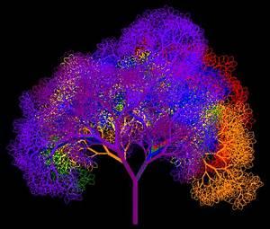 Art De Vie : art therapie la peinture intuitive ~ Zukunftsfamilie.com Idées de Décoration