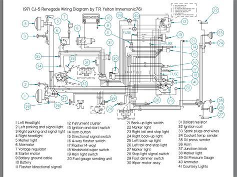 Jeep Wiring Diagram Free
