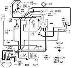 Free Carburetor Diagrams For Hondo Trx Four
