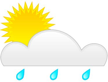 Sun And Clouds Clipart - Clipartion.com