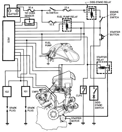 1999 Cadillac Ignition Wiring Diagram by 1999 Cadillac Fuel Wiring Diagramcadillac