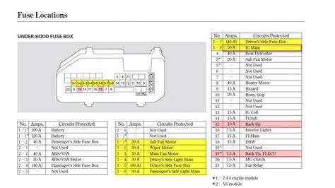 1998 Honda Accord Lx Fuse Box by 2008 Accord Can T Find Radio Fuse Honda Accord Forum