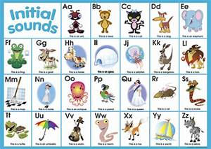 ric publications essential phonics initial sounds With letter sounds poster