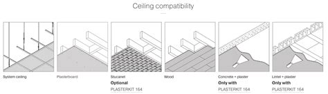 Ceiling Types by Compatible Ceiling Types News Delta Light