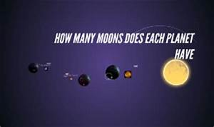 HOW MANY MOONS DOES EACH PLANET HAVE by lincoln Brown on Prezi