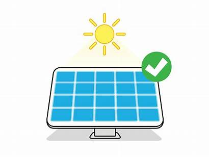 Energy Electricity Conserve Ways Clipart Using Essay