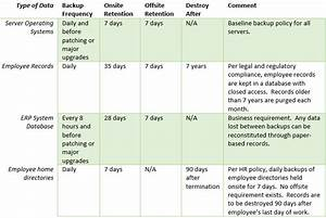 excellent data retention policy template gallery example With data backup plan template