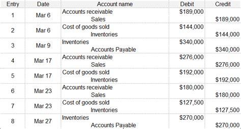 excel templates perpetual inventory control
