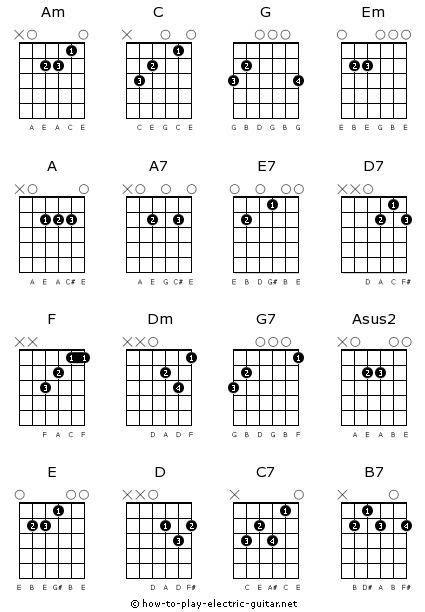 chord chart guitar google search guitar pinterest guitar chords basic guitar chords