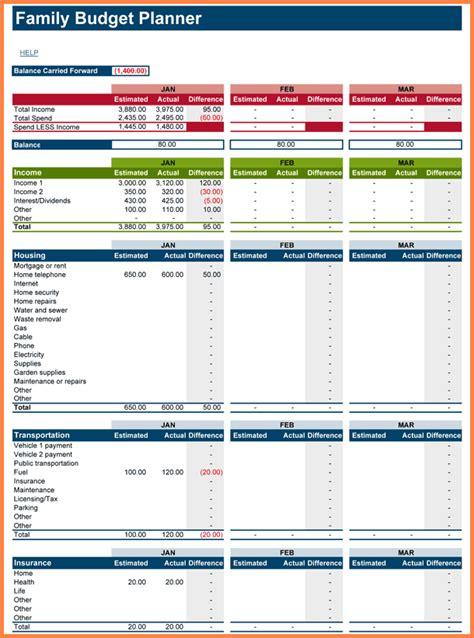 budget calculator spreadsheet excel