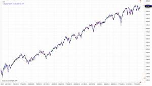 etf performance and declining currency value gary stone