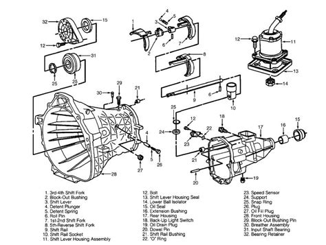 Chevy Manual Nv3500 Transmission Diagram by I A 96 S10 4 3 5 Speed With A Course Spline Input