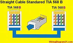Straight Throught Cable Color Code Wiring Diagram
