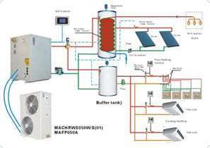 Pictures of Air Source Heat Pump System Diagram