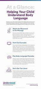 Body Language Examples Pictures | www.imgkid.com - The ...
