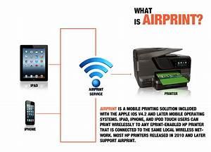 airprint epson iphone