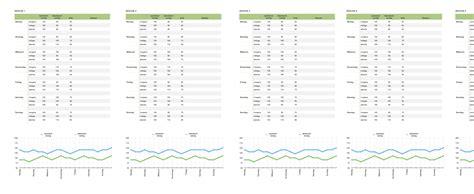 numbers vorlage blutdruck tabelle numbersvorlagende