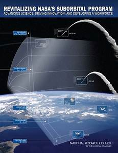suborbital - definition - What is