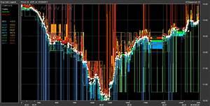 High Frequency Trading System « Binære opsjonshandlere - Norge