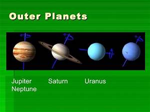 Inner and outer planets worksheets