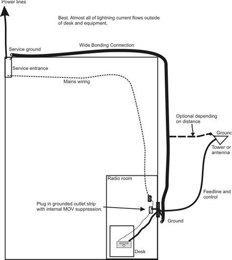 Wiring Diagram 7 Pin U V Canadian by 12 Best Ham Radio 220 Mhz 1 25 Meters Images On