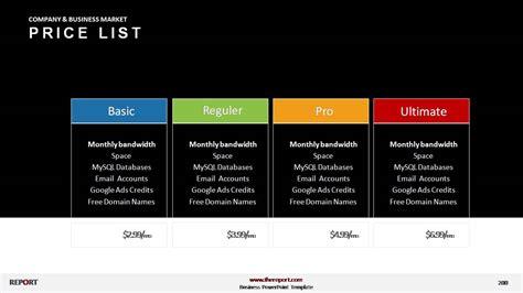 price list templates  powerpoint