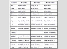 2018 Calendar September Zodiac Match Calendar Template