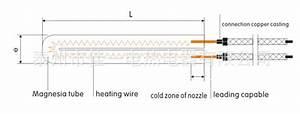 High Temperature Fast Heating Split Sheath Cartridge