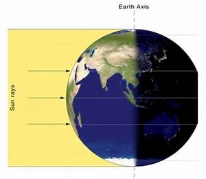 Equal Day And Night On Equinox