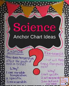 Anchor Charts Archives  U2014 The Science Penguin