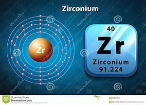 Periodic Symbol And Diagram Of Zirconium Stock Vector