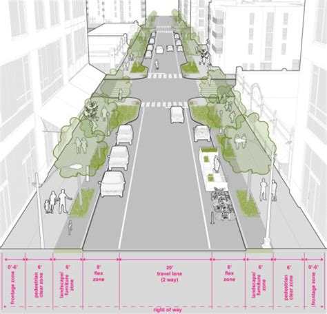 downtown neighborhood access seattle streets
