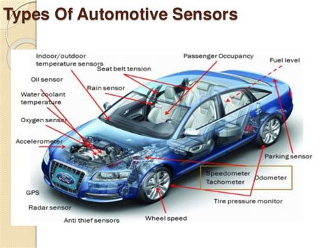 Automotive Electronics In Automobile