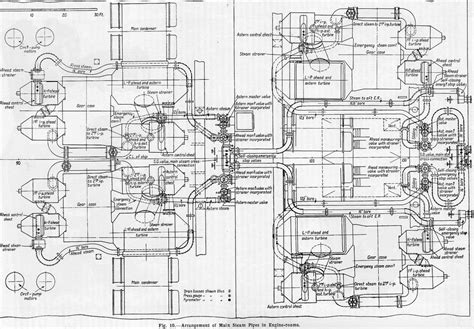 Motor Boat Engine Crossword by Arrangement Of Steam Pipes In Rms Forward And