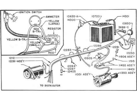 Ford Tractor Wiring by Zekaria November 2014