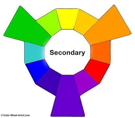 secondary colors definition design 101 fundamentals color in design digital design