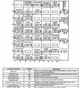33 2000 Buick Lesabre Fuse Box Diagram