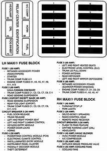 Fuse Panel 1998 Cadillac Eldorado  Cadillac  Auto Fuse Box