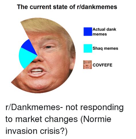 Current Memes - the current state of rldankmemes actual dank memes shaq memes covfefe dank meme on sizzle