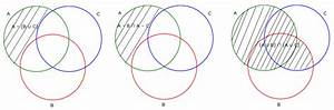 Please Draw The Venn Diagrams Of The Following Three Cases