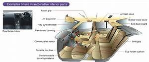 High Quality Car Interior Parts  7 Automotive Applications